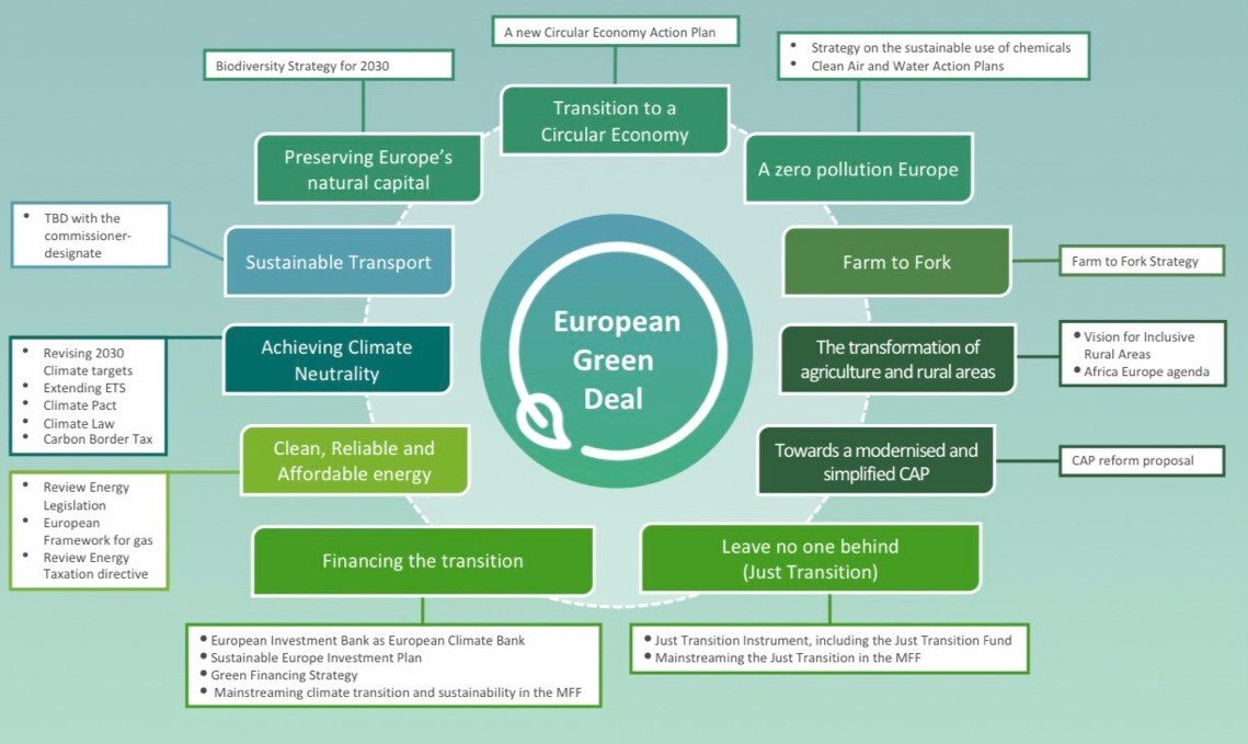 Green-Deal-graphic.jpg